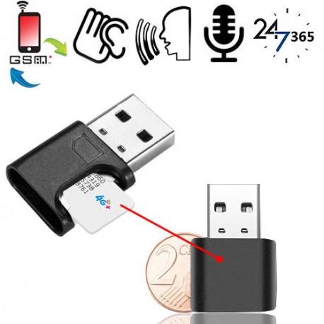 Weltweit kleinster GSM-Sender. USB-Strom gespeist für Dauerbetrieb