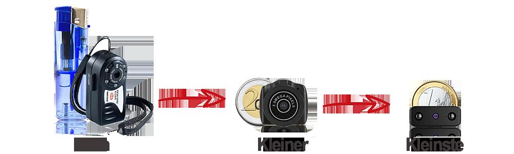 Die kleinste HD-Spionage-Kamera der Welt mit Aufzeichnung